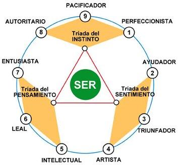 Los jesuitas organizan en España un curso de liderazgo inspirado en San Ignacio y con eneagrama