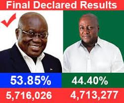 Los obispos de Ghana ensalzan el ejemplo democrático de su país tras las últimas elecciones